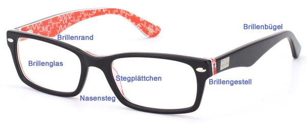 Aufbau einer Brille